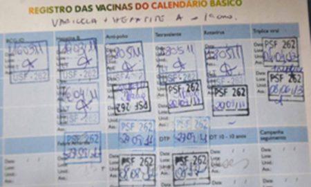 Registro das vacinas do calendário Básico